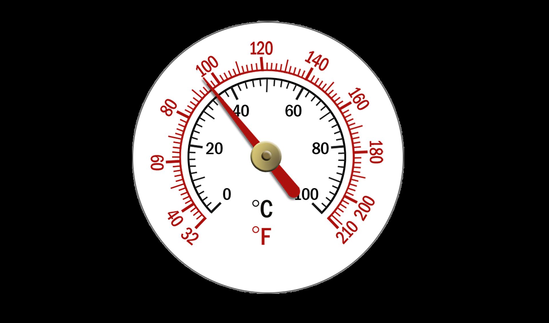 old school gauge