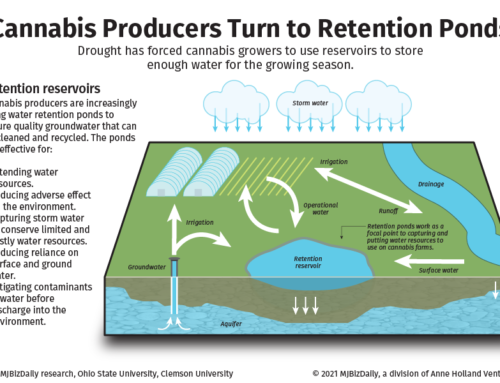 Cannabis Producers Turn to Retention Ponds